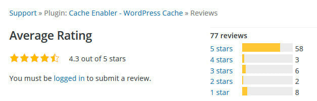 cache enabler ratings