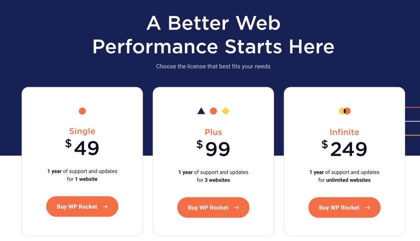 wp-rocket Pricing Table